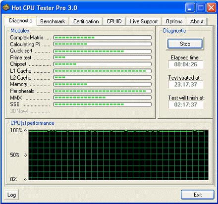 Hot CPU Tester - Diagnostic Tab
